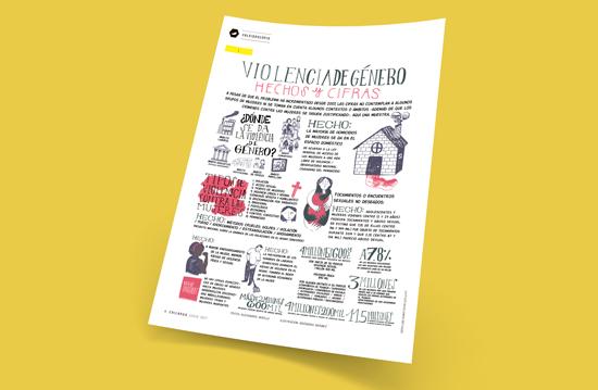 Violencia de Género: Hechos y Cifras | Revista Chilango